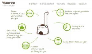 Wanrou climate project